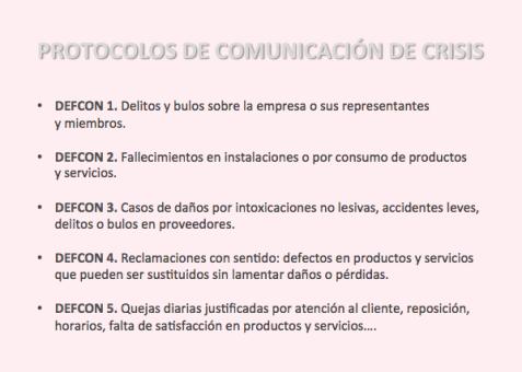 Protocolos de comunicación de crisis